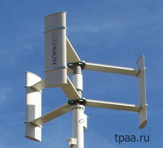 Разновидности ветрогенераторов