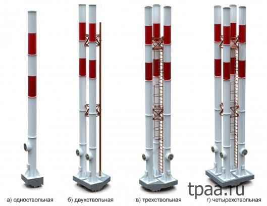 Проектирование дымовой трубы