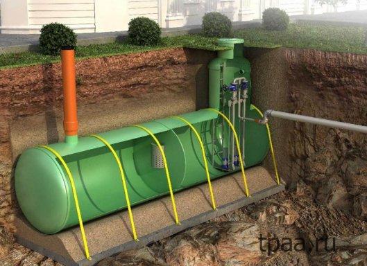Канализационная насосная станция: практичное решение канализационного вопроса