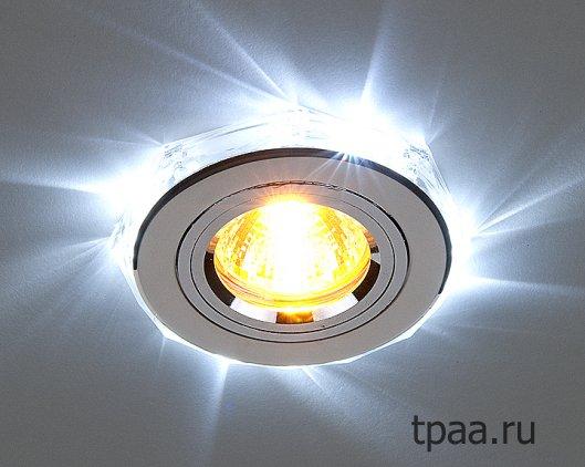 Виды светодиодных ламп